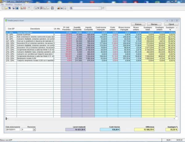 Costi di cantiere gestione impresa edile Analisi Prezzi Ricavi
