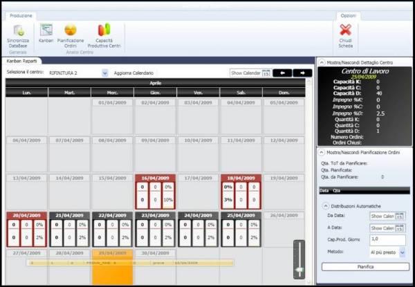 Simulatore Piano Produzione - software gestionale aziendale NTS Business - sisoft srl